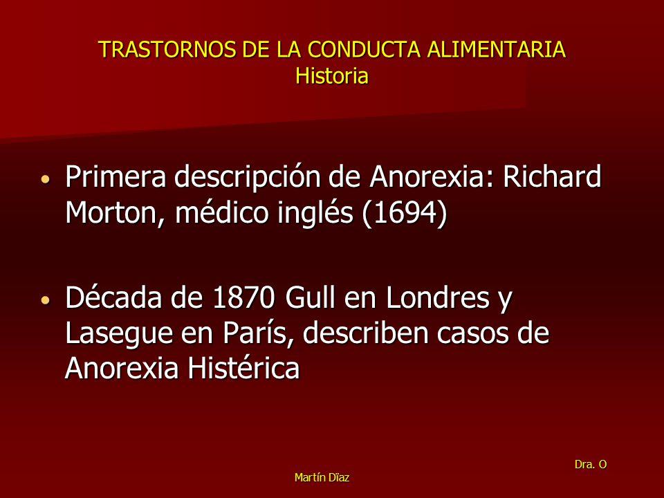 TRASTORNOS DE LA CONDUCTA ALIMENTARIA Historia