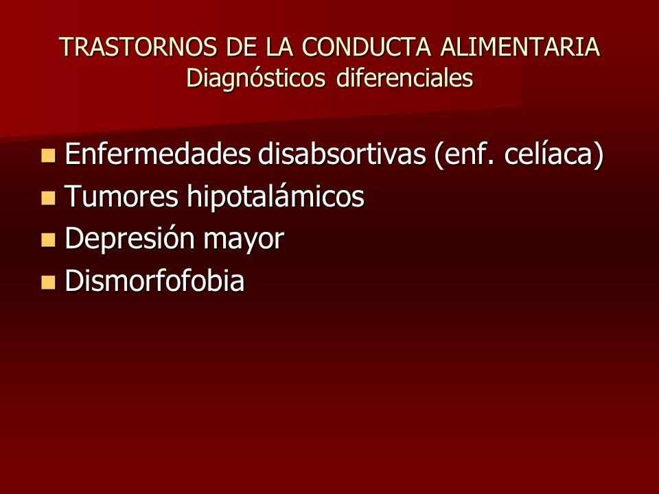 TRASTORNOS DE LA CONDUCTA ALIMENTARIA Diagnósticos diferenciales