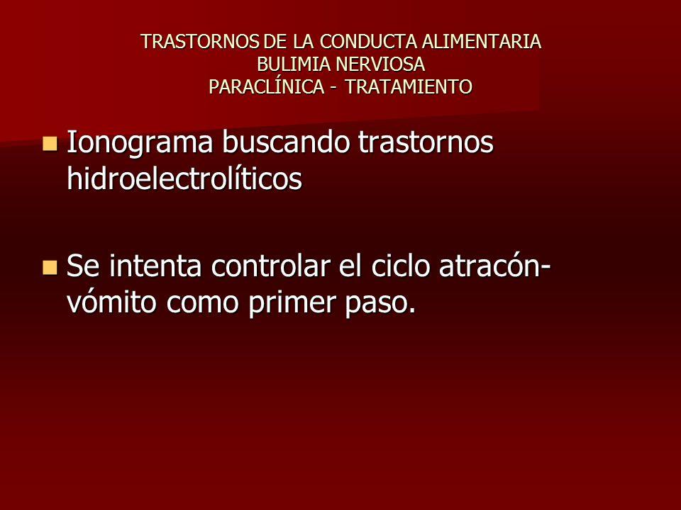 Ionograma buscando trastornos hidroelectrolíticos
