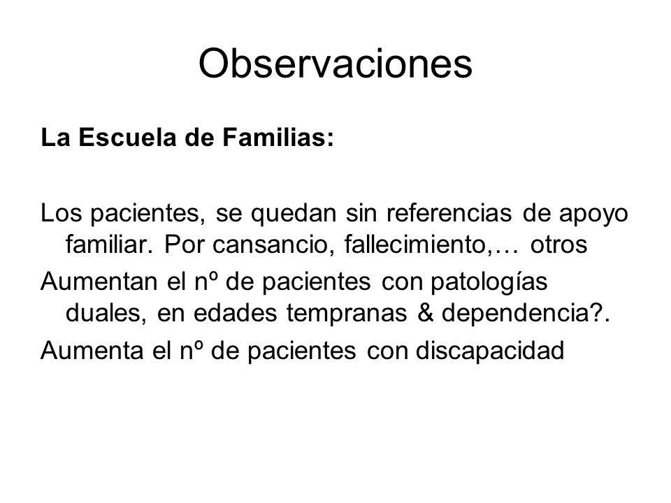 Observaciones La Escuela de Familias: