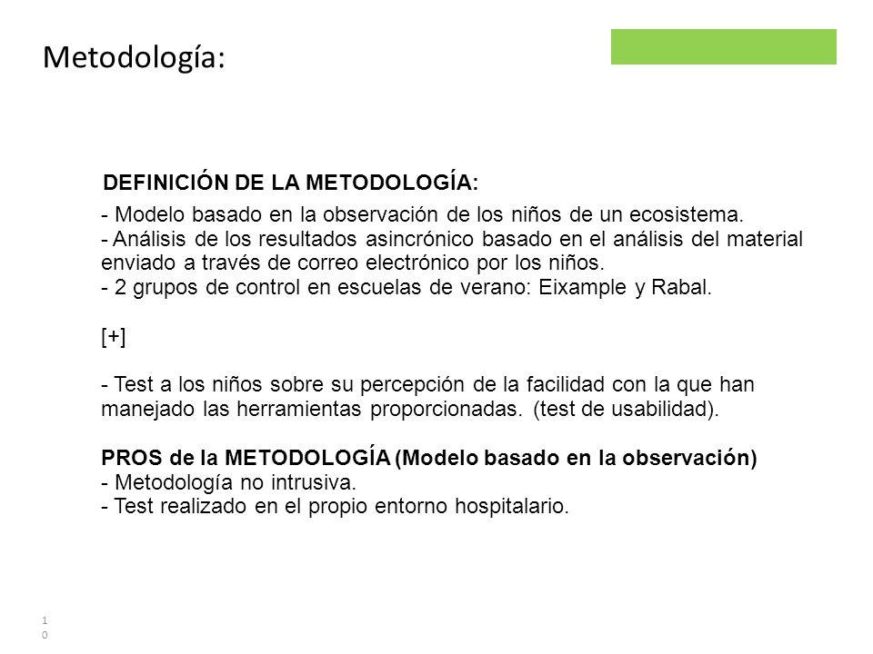 Metodología: DEFINICIÓN DE LA METODOLOGÍA:
