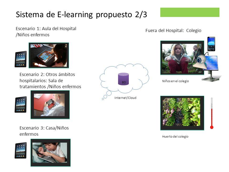 Sistema de E-learning propuesto 2/3