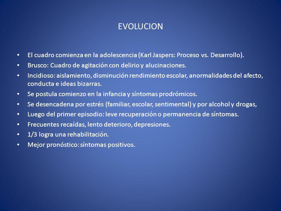 EVOLUCION El cuadro comienza en la adolescencia (Karl Jaspers: Proceso vs. Desarrollo). Brusco: Cuadro de agitación con delirio y alucinaciones.