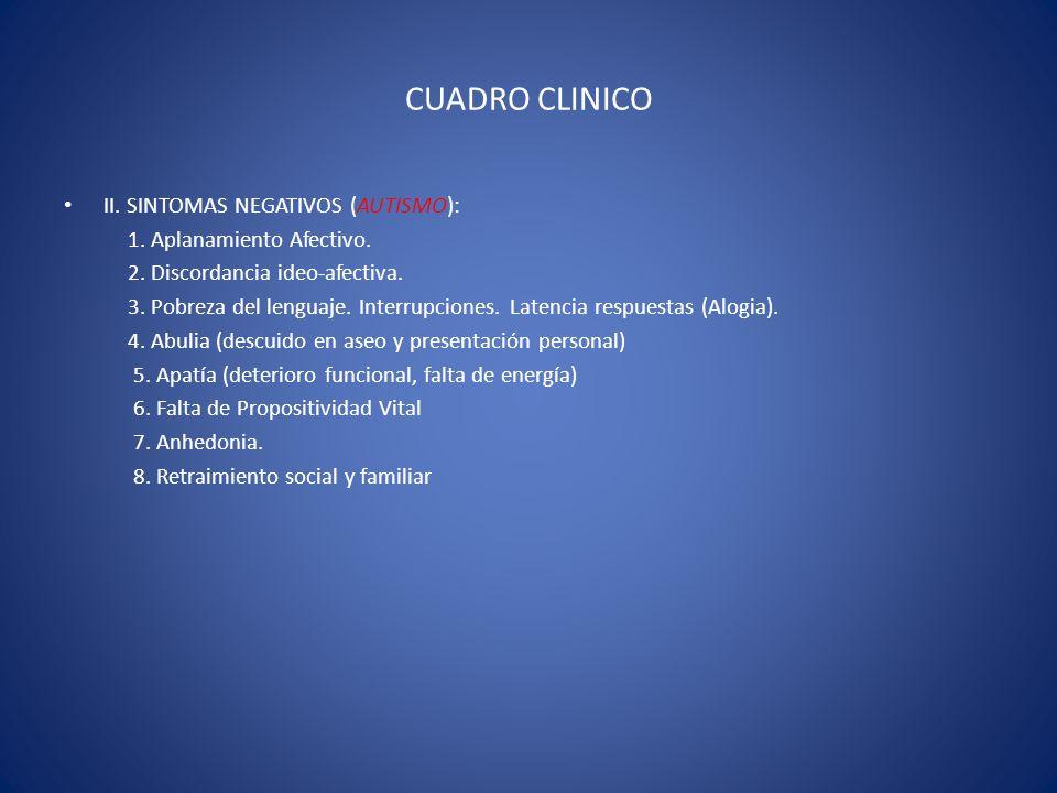CUADRO CLINICO II. SINTOMAS NEGATIVOS (AUTISMO):