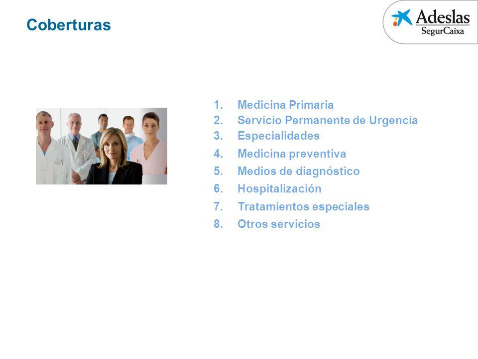 Coberturas Medicina Primaria Servicio Permanente de Urgencia