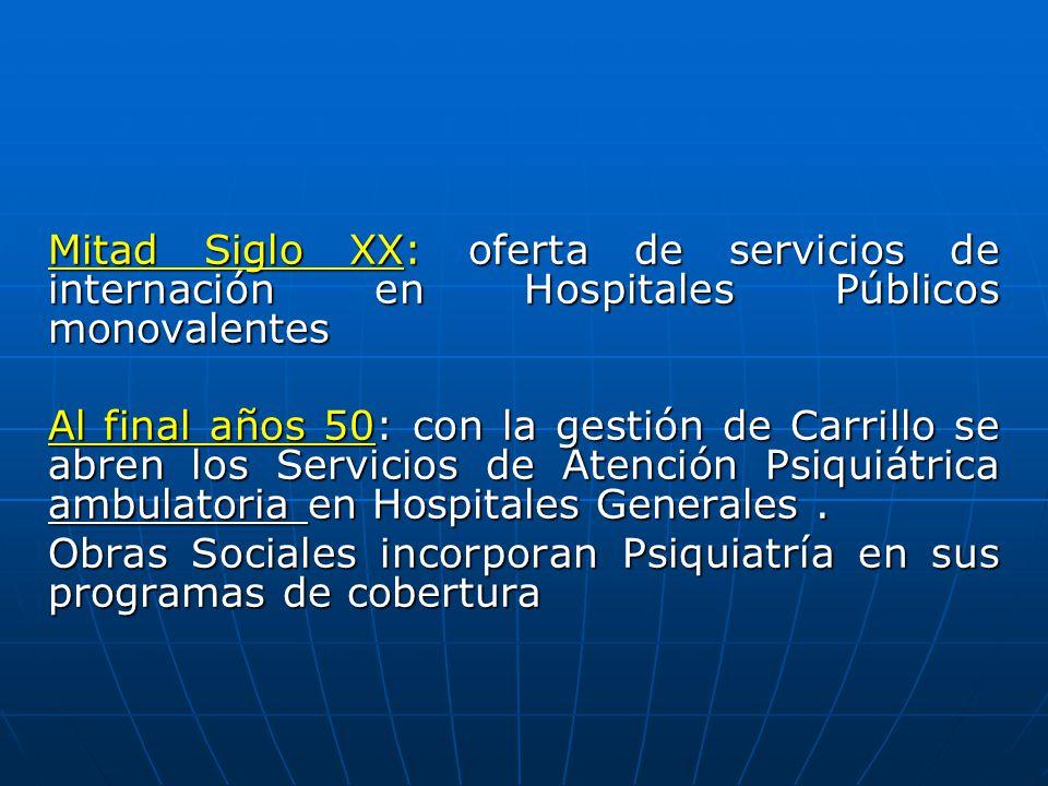 Mitad Siglo XX: oferta de servicios de internación en Hospitales Públicos monovalentes