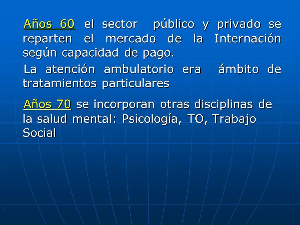 Años 60 el sector público y privado se reparten el mercado de la Internación según capacidad de pago.