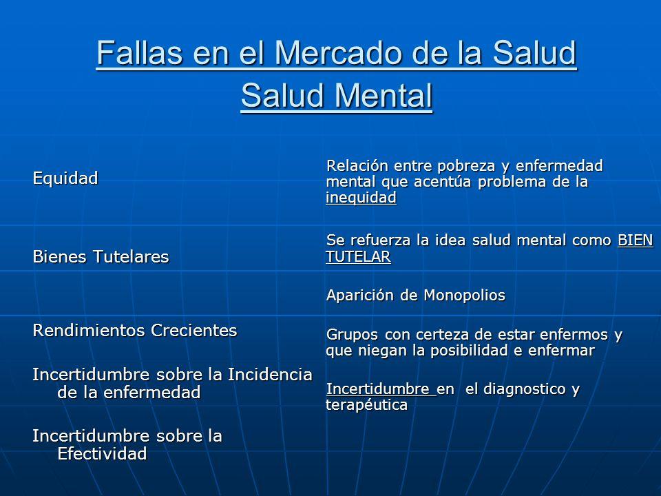 Fallas en el Mercado de la Salud Salud Mental