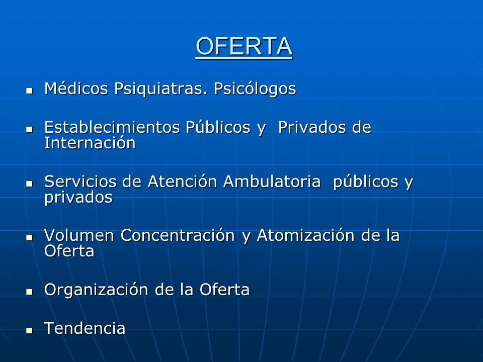 OFERTA Médicos Psiquiatras. Psicólogos
