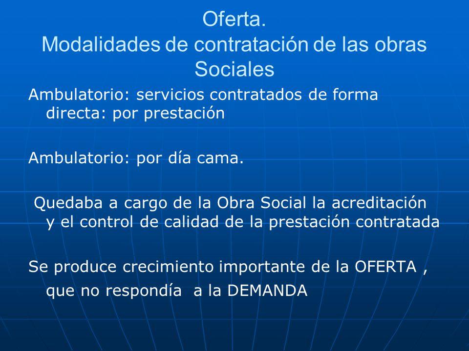 Oferta. Modalidades de contratación de las obras Sociales