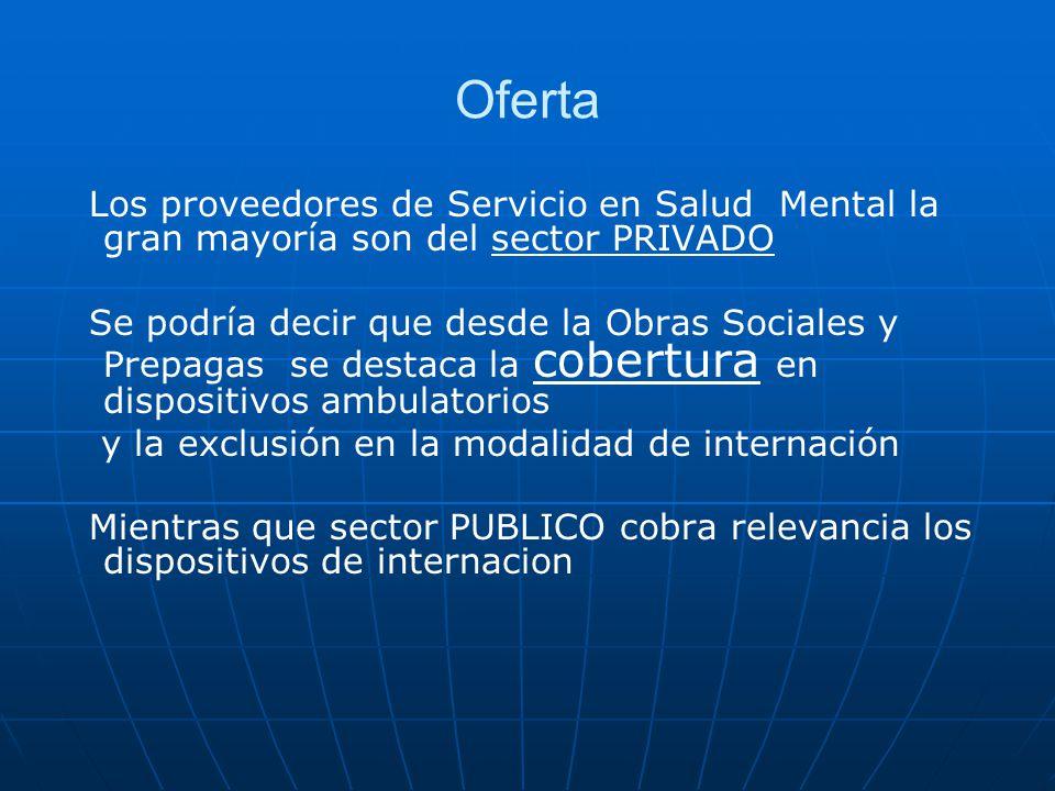 Oferta Los proveedores de Servicio en Salud Mental la gran mayoría son del sector PRIVADO.