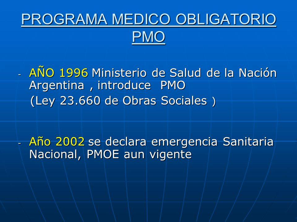 PROGRAMA MEDICO OBLIGATORIO PMO