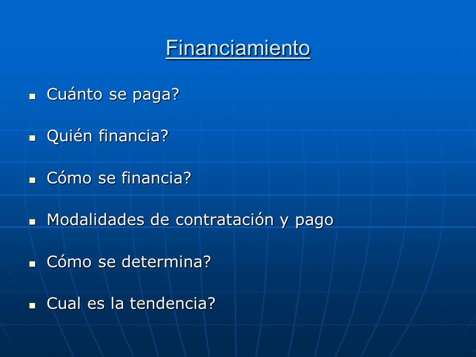 Financiamiento Cuánto se paga Quién financia Cómo se financia