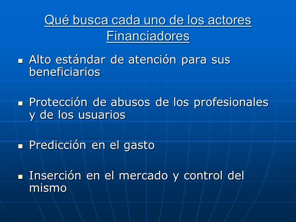 Qué busca cada uno de los actores Financiadores