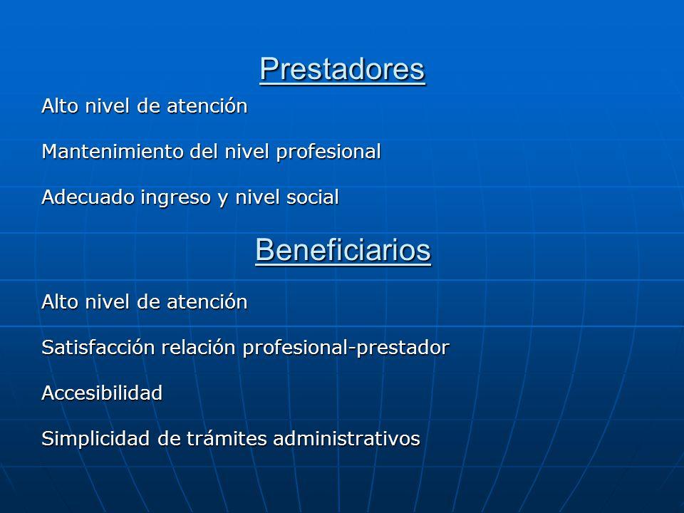 Prestadores Beneficiarios Alto nivel de atención