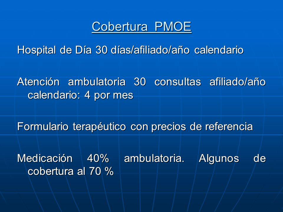 Cobertura PMOE Hospital de Día 30 días/afiliado/año calendario