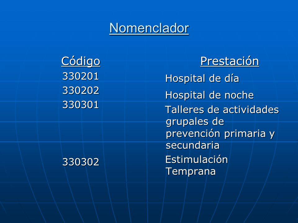 Nomenclador Código Prestación 330201 330202 330301 330302