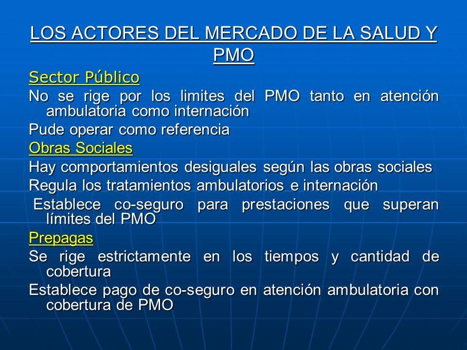 LOS ACTORES DEL MERCADO DE LA SALUD Y PMO