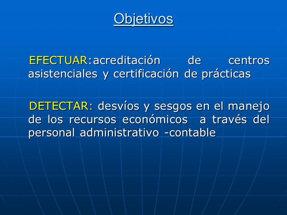 Objetivos EFECTUAR:acreditación de centros asistenciales y certificación de prácticas.