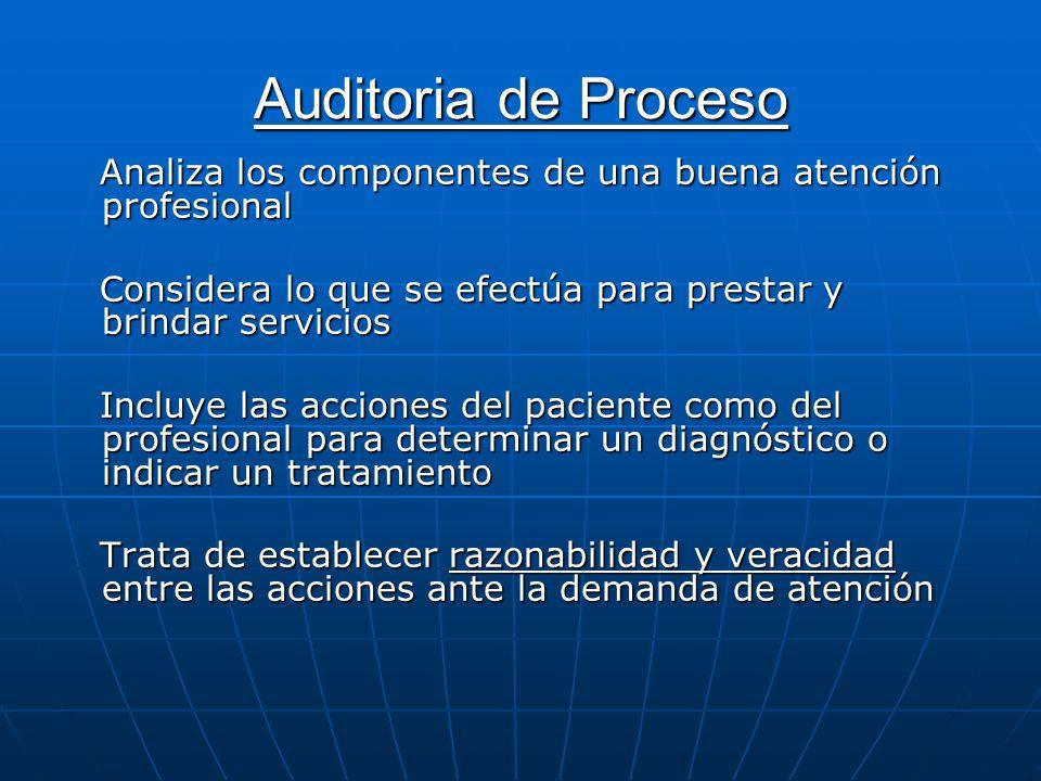 Auditoria de Proceso Analiza los componentes de una buena atención profesional. Considera lo que se efectúa para prestar y brindar servicios.
