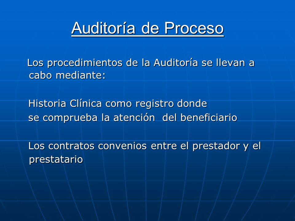 Auditoría de Proceso Los procedimientos de la Auditoría se llevan a cabo mediante: Historia Clínica como registro donde.