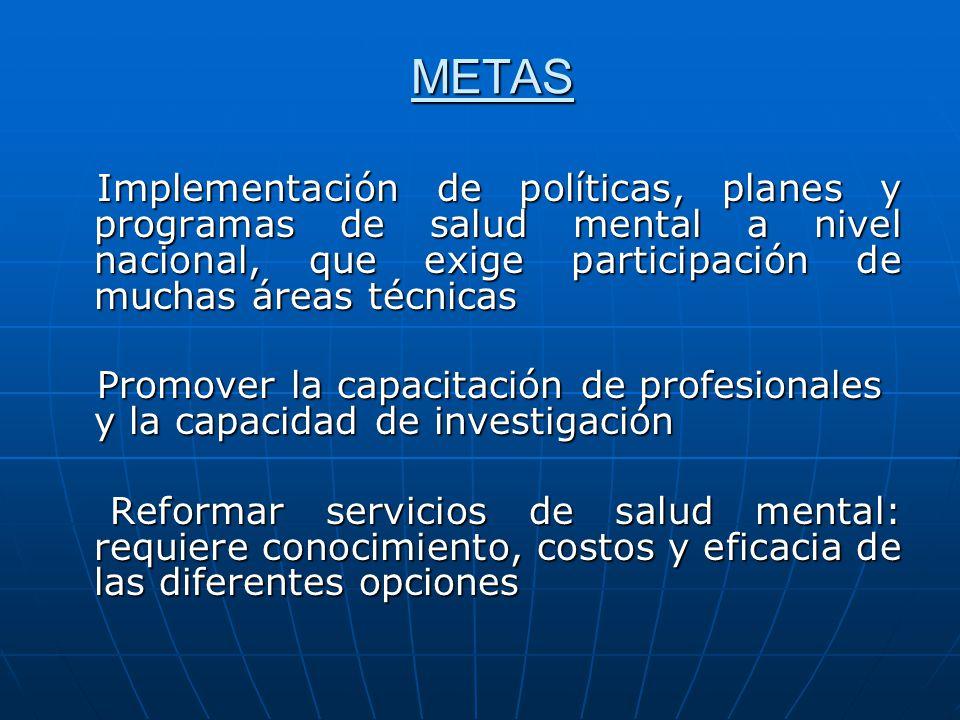 METAS Implementación de políticas, planes y programas de salud mental a nivel nacional, que exige participación de muchas áreas técnicas.