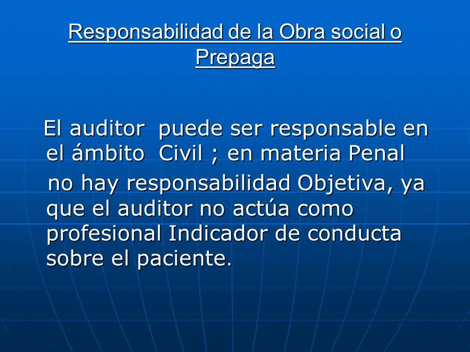 Responsabilidad de la Obra social o Prepaga