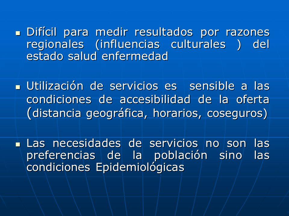 Difícil para medir resultados por razones regionales (influencias culturales ) del estado salud enfermedad