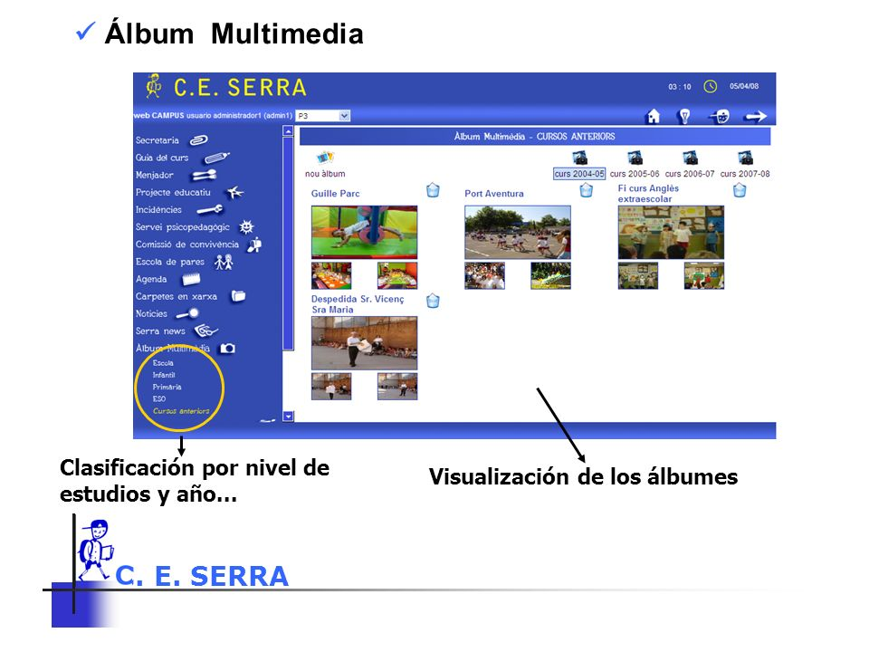  Álbum Multimedia Clasificación por nivel de estudios y año...