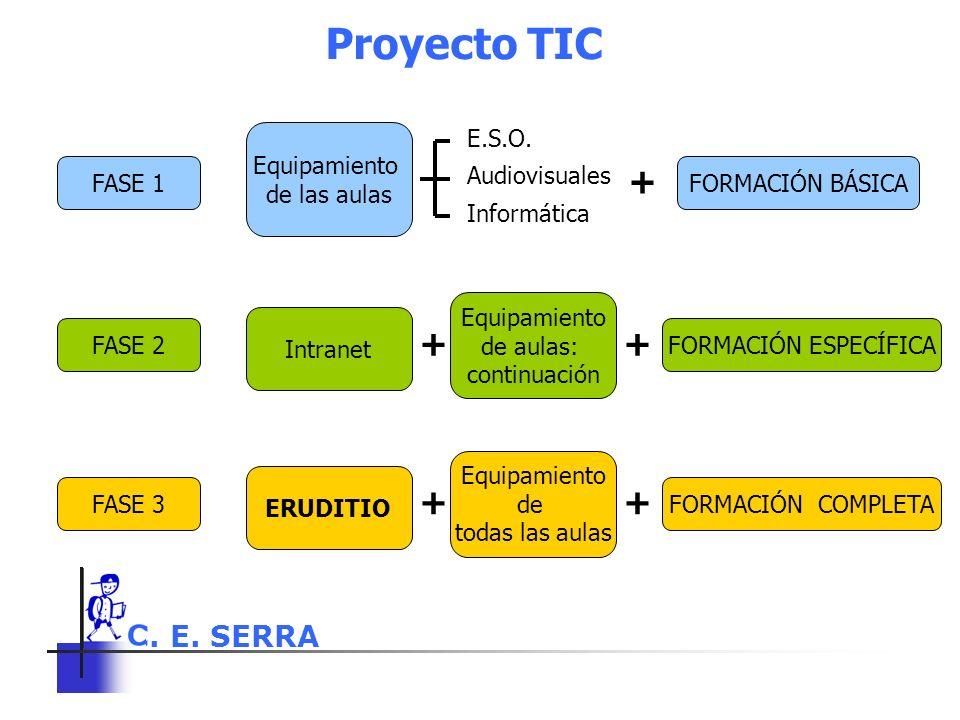 Proyecto TIC + + + FASE 1 Equipamiento de las aulas E.S.O.