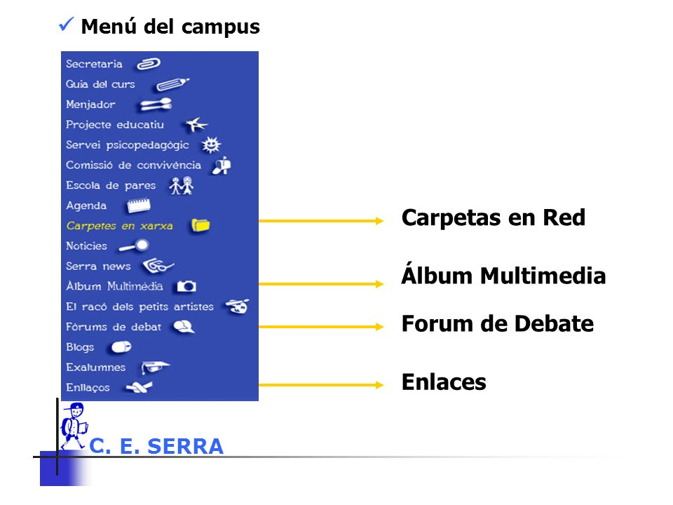  Menú del campus Carpetas en Red Álbum Multimedia Forum de Debate Enlaces