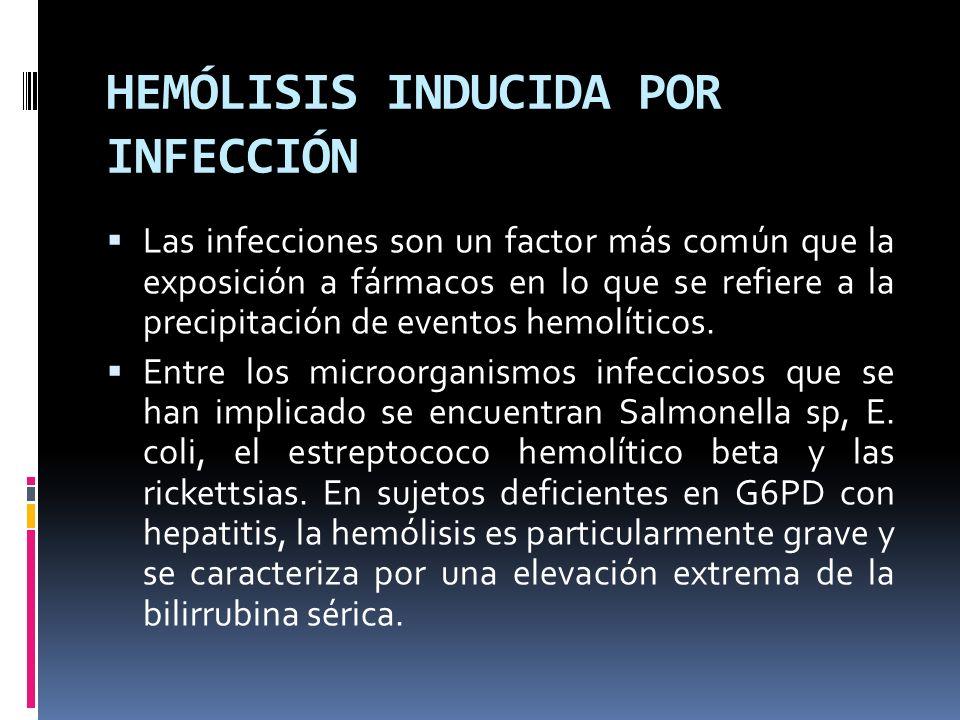HEMÓLISIS INDUCIDA POR INFECCIÓN