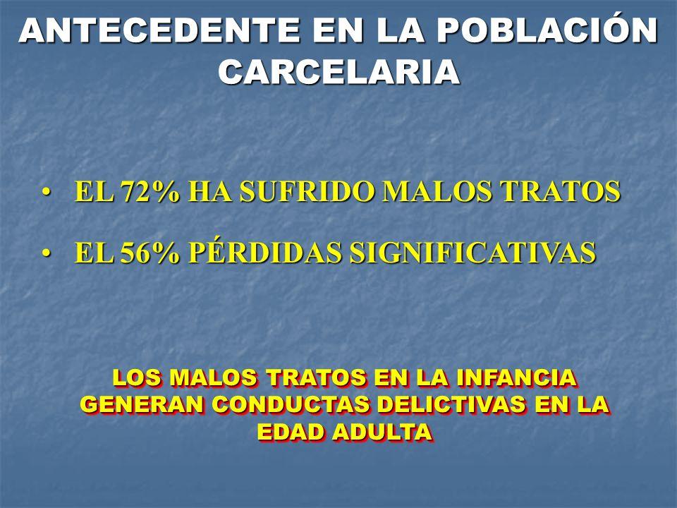 ANTECEDENTE EN LA POBLACIÓN CARCELARIA