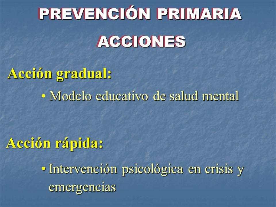 Acción gradual: PREVENCIÓN PRIMARIA ACCIONES Acción rápida: