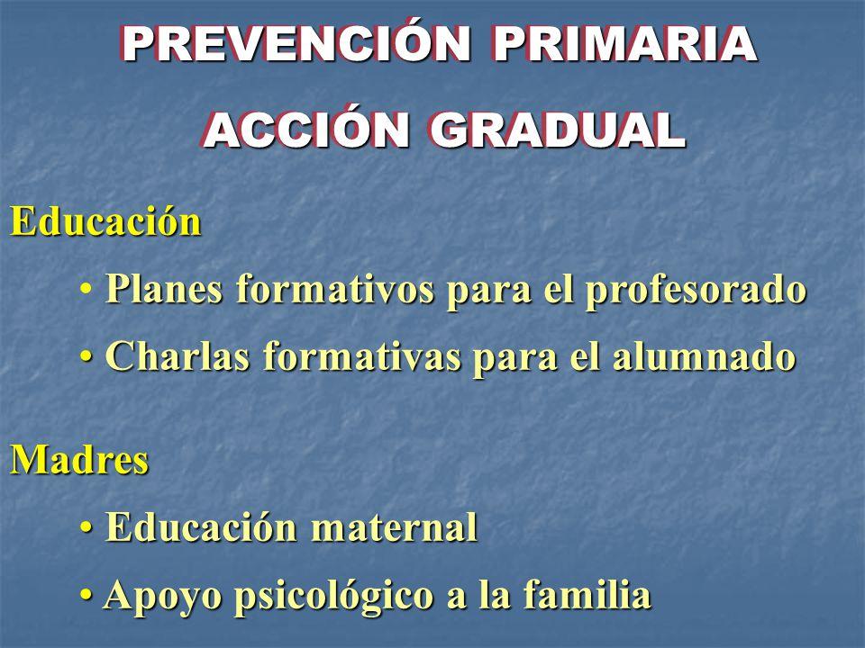 PREVENCIÓN PRIMARIA ACCIÓN GRADUAL Educación