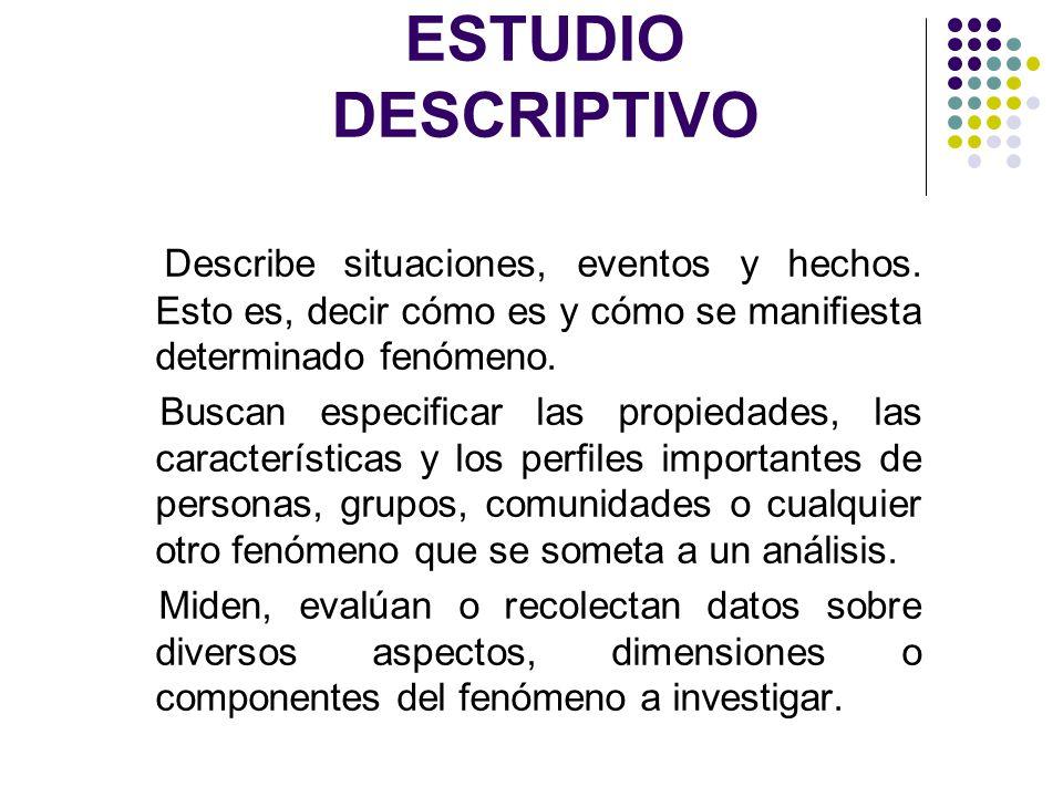ESTUDIO DESCRIPTIVO Describe situaciones, eventos y hechos. Esto es, decir cómo es y cómo se manifiesta determinado fenómeno.