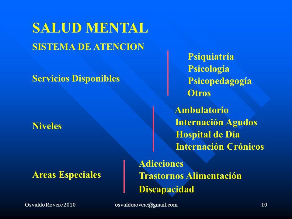 SALUD MENTAL SISTEMA DE ATENCION Psiquiatría Psicología
