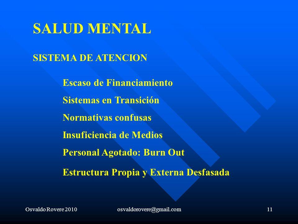 SALUD MENTAL SISTEMA DE ATENCION Escaso de Financiamiento