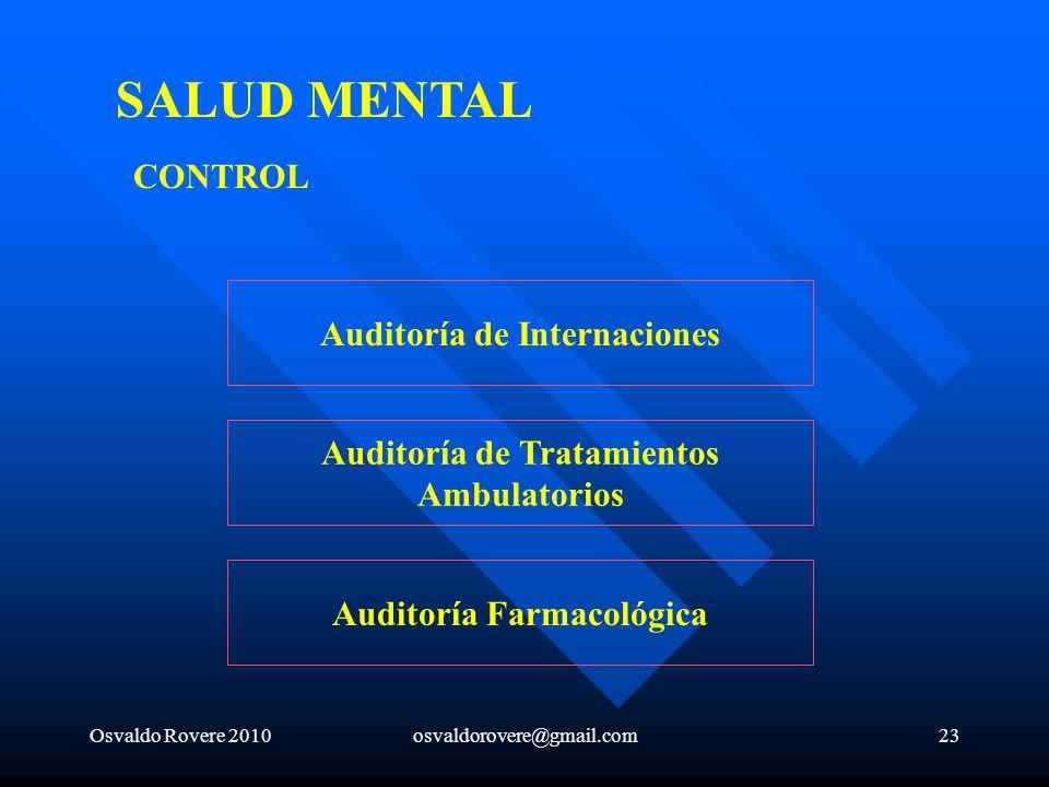 SALUD MENTAL CONTROL Auditoría de Internaciones