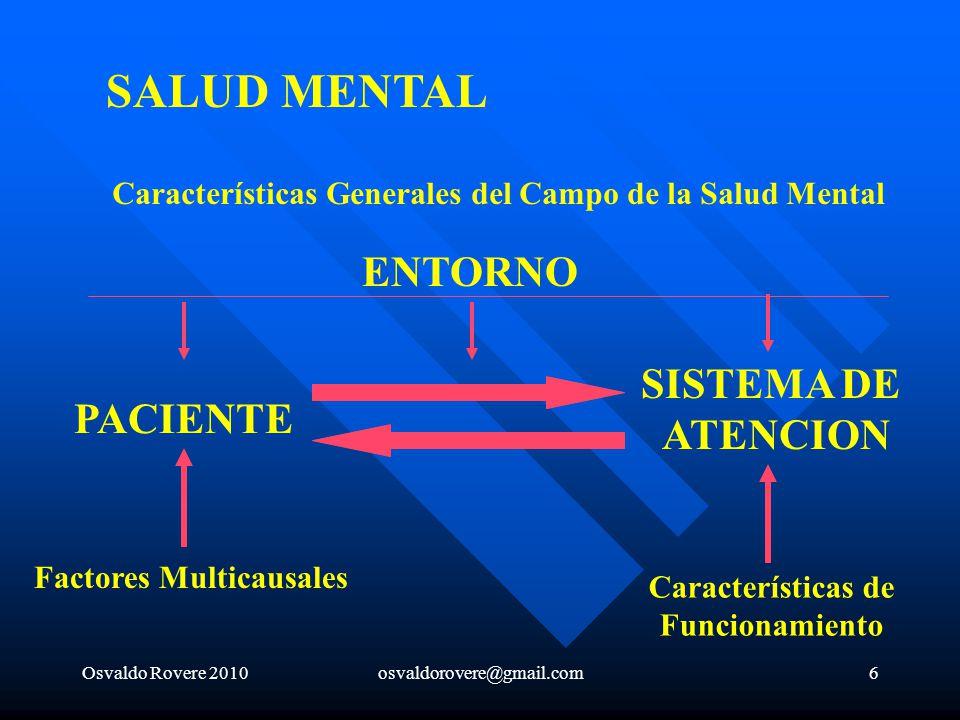 SALUD MENTAL ENTORNO SISTEMA DE ATENCION PACIENTE