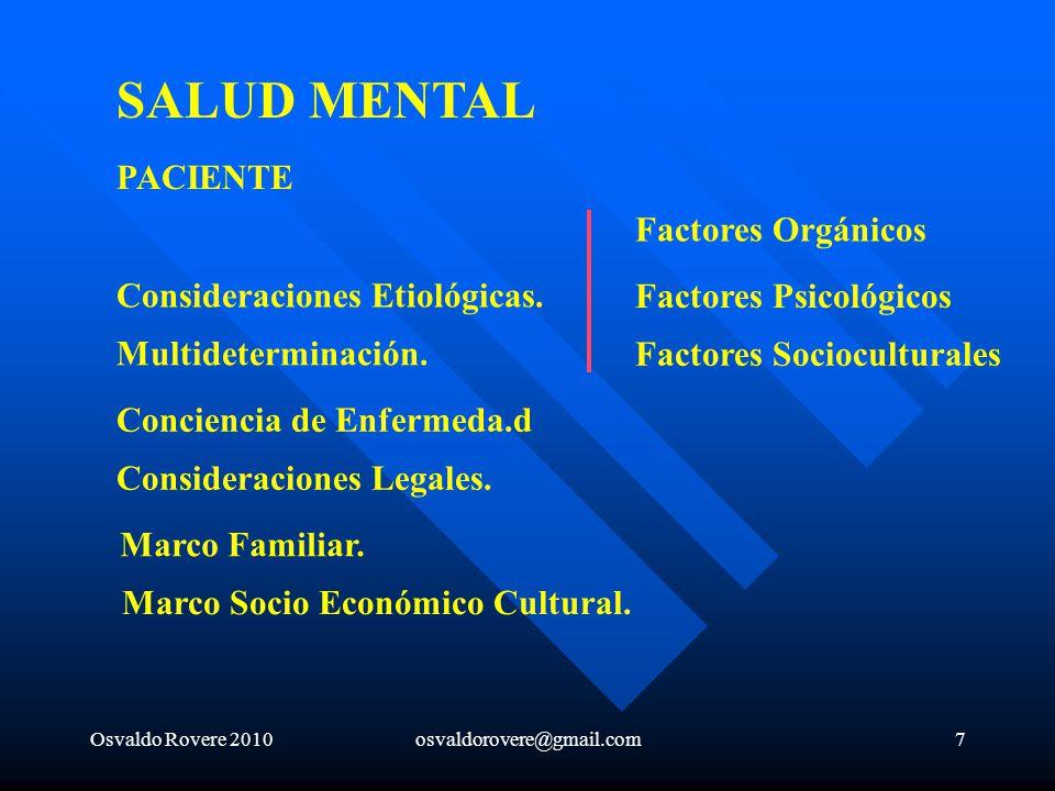 SALUD MENTAL PACIENTE Factores Orgánicos Consideraciones Etiológicas.