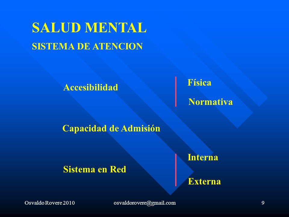 SALUD MENTAL SISTEMA DE ATENCION Física Accesibilidad Normativa