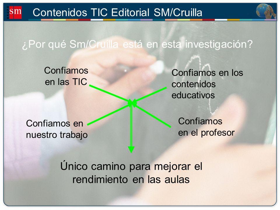 ¿Por qué Sm/Cruilla está en esta investigación