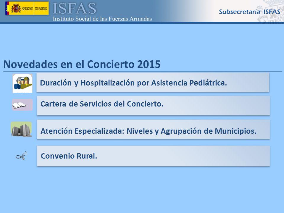 Novedades en el Concierto 2015