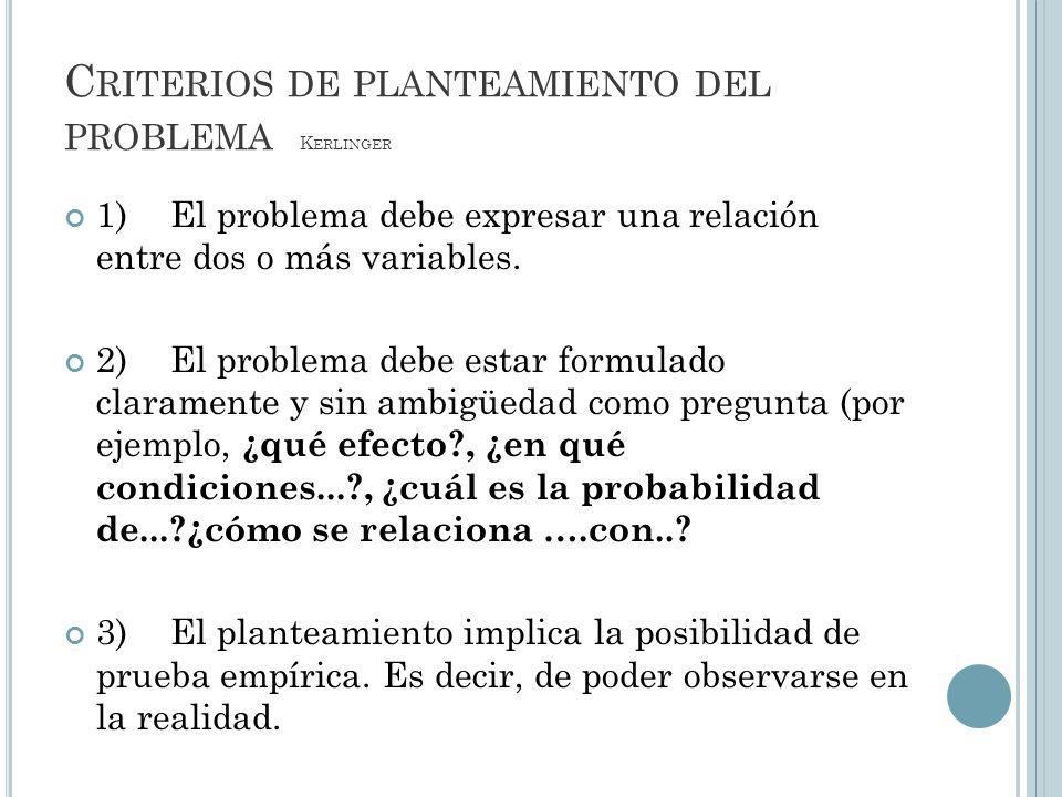 Criterios de planteamiento del problema Kerlinger