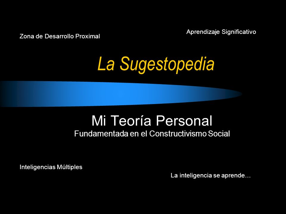 Mi Teoría Personal Fundamentada en el Constructivismo Social