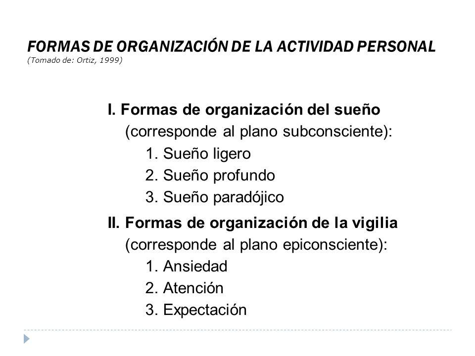 FORMAS DE ORGANIZACIÓN DE LA ACTIVIDAD PERSONAL (Tomado de: Ortiz, 1999)