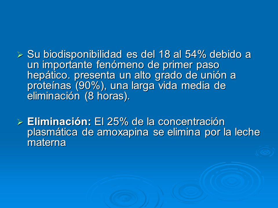 Su biodisponibilidad es del 18 al 54% debido a un importante fenómeno de primer paso hepático. presenta un alto grado de unión a proteínas (90%), una larga vida media de eliminación (8 horas).