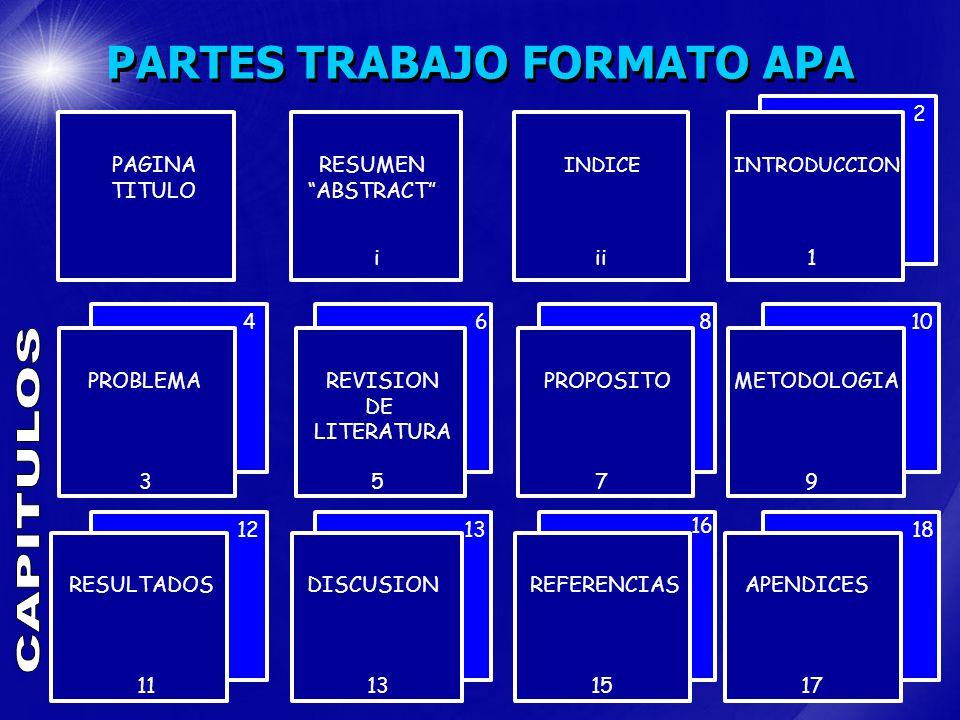 PARTES TRABAJO FORMATO APA