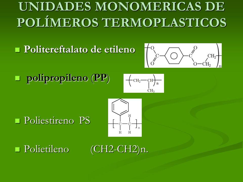UNIDADES MONOMERICAS DE POLÍMEROS TERMOPLASTICOS